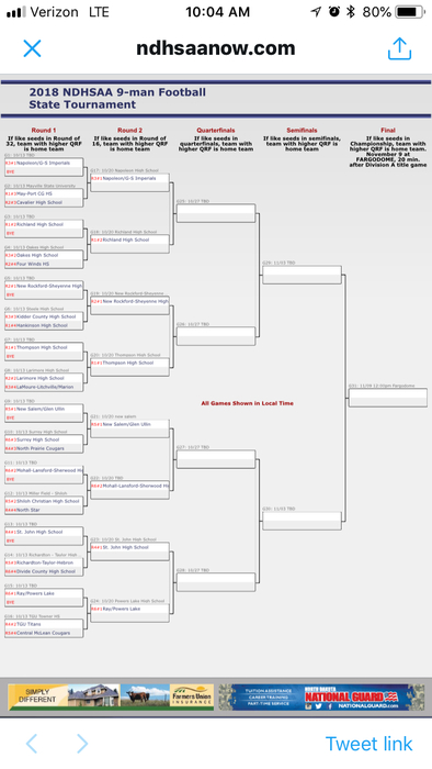 NDHSAA Playoff Bracket