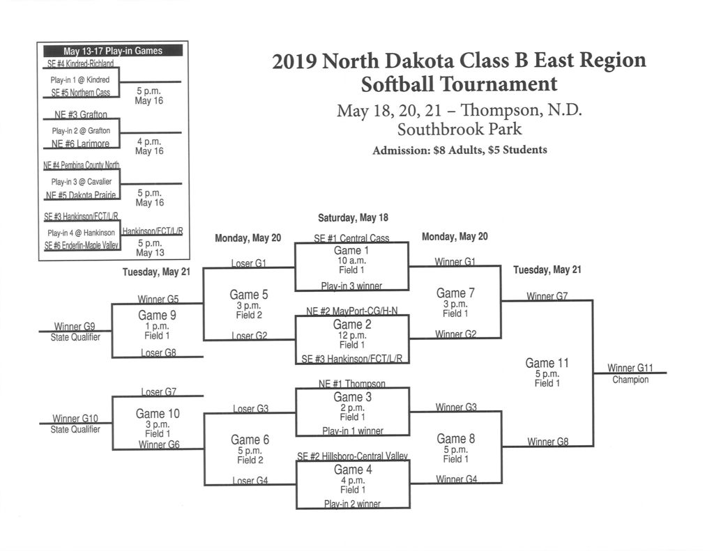 2019 Softball Bracket